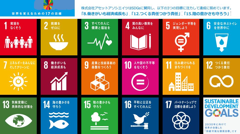 株式会社アセットアソシエイツはSDGsに賛同し、以下の3つの目標に注力して達成に努めています。8.働きがいも経済成長も 12.つくる責任つかう責任 15.陸の豊かさも守ろう