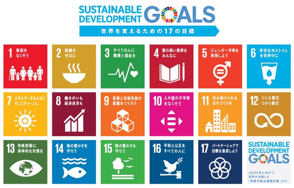 世界を変えるための17の目標の画像