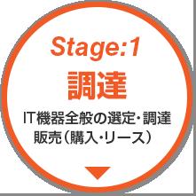 stage:1 調達 IT機器全般の選定・調達販売(購入・リース)