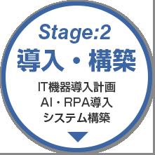 stage:2 導入・構築 IT機器導入計画AI・RPA導入システム構築