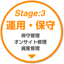 stage:3 運用・保守 保守管理 オンサイト修理 資産管理