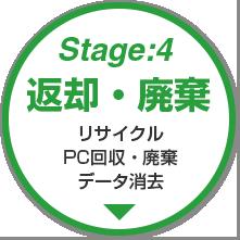 stage:4 返却・廃棄 リサイクル PC回収・廃棄 データ消去